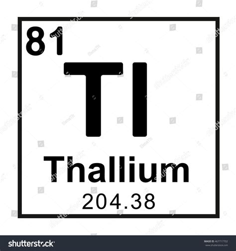 Tl Periodic Table by Thallium Element Symbol