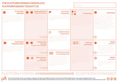 canvas layout tool download the open source platform design toolkit 2 0