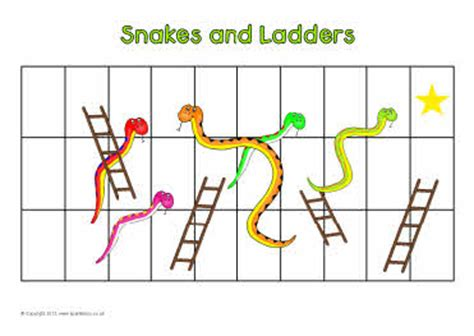 editable snakes and ladders games sb7378 sparklebox