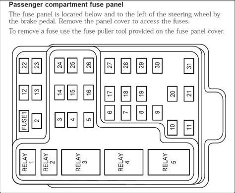 99 ford f150 fuse box diagram 2001 f150 fuse box diagram ford truck enthusiasts forums