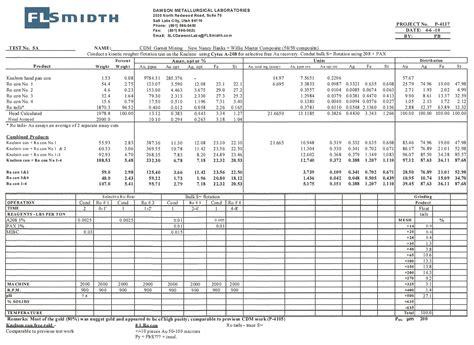p g supplemental data sheet appendix e appendix f average gold price 3 year end
