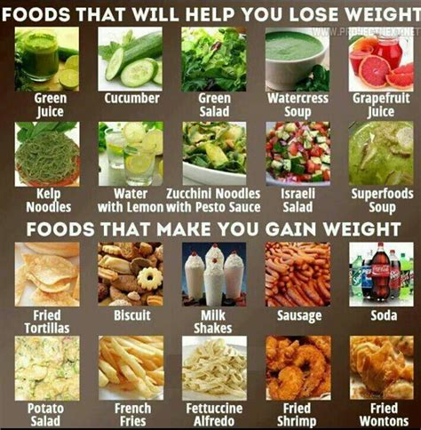 foods that will make you go to the bathroom foods to lose weight for the record anything fried is