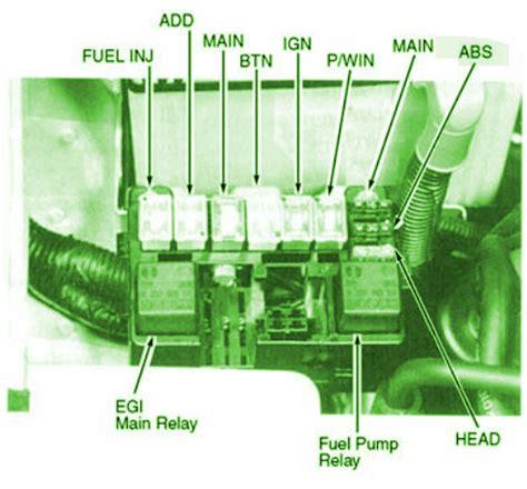 2007 kia sportage e x fuse box diagram circuit wiring