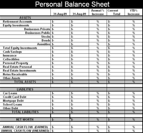 Free Balance Sheet Planting Dollars Sheets Finance Template