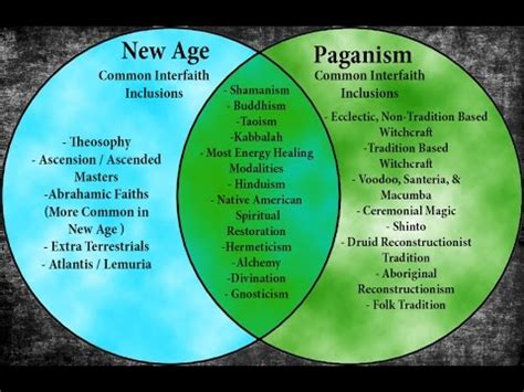 what really is paganism cus