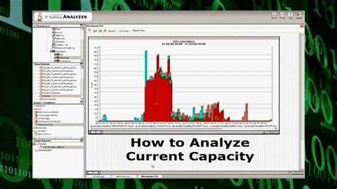 infrastructure capacity planning template how to do capacity planning