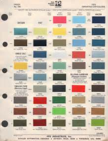 Fiat Paint Codes Paint Chips 1973 Fiat