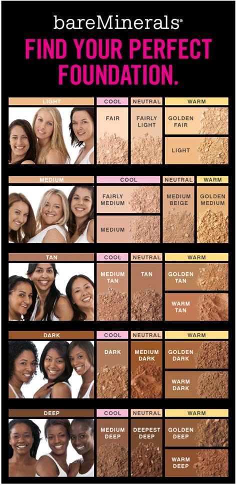 bare minerals foundation colors bareminerals find your foundation feelunique