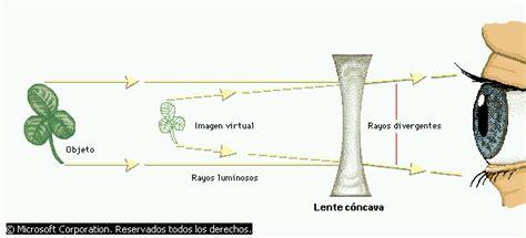 imagenes reales y virtuales en un microscopio optico optica geom 233 trica y ondulatoria monografias com