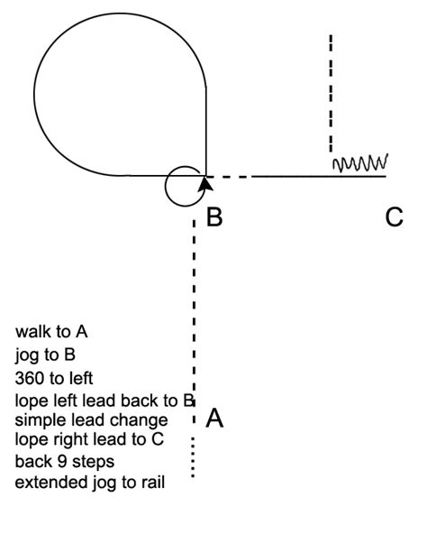 pattern for riding stock 1000 images about 4h club on pinterest horsemanship
