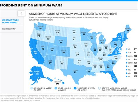 cheapest rent in usa 2016 u s map minimum wage laws in the states see the world
