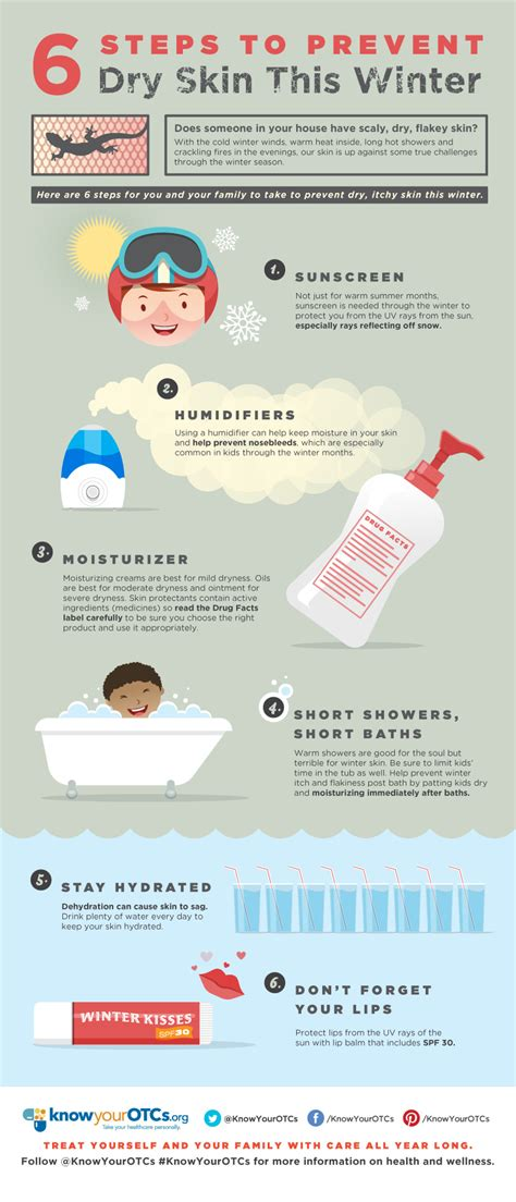 7 Ways To Care For Skin In Winter by 4 Skin Care Infographics Nature S