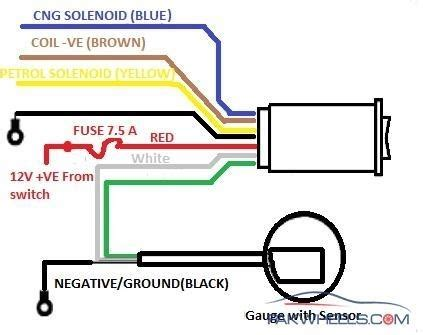 wiring diagram landi home design ideas within cng kit