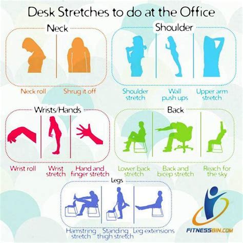 Is Sitting All Day Really That Bad Boards Direct Office Desk Stretches