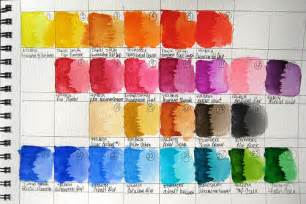 watercolor palette colors spiritual evolution of the bean my watercolor palette