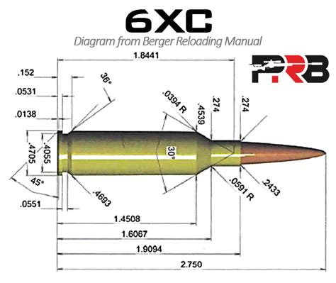 50 bmg load data range calibers cartridges what the pros use