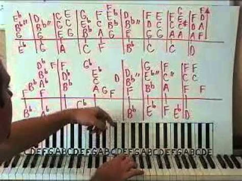 tutorial piano honesty how to play honesty by billy joel piano lesson shawn cheek