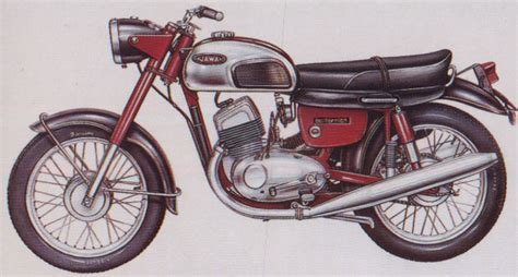 Jawa Motorrad Forum by Topic Ufficiale Jawa Californian