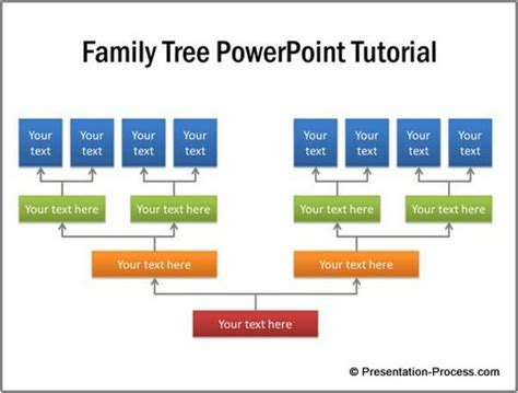 family tree powerpoint tutorial