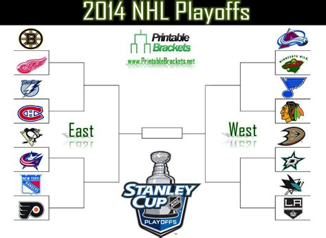 2014 nhl playoffs 2014 nhl playoffs bracket nhl