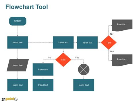 flowchart tools process flowchart tool powerpoint slides