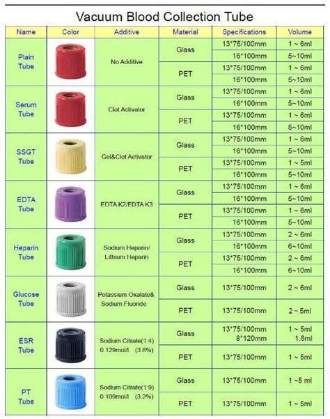 blood collection color guide disposable plastic glass blood vacutainer buy blood