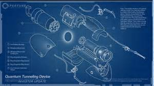 Blueprint Creator Portal Gun Blueprint 171 Gamingbolt Com Video Game News