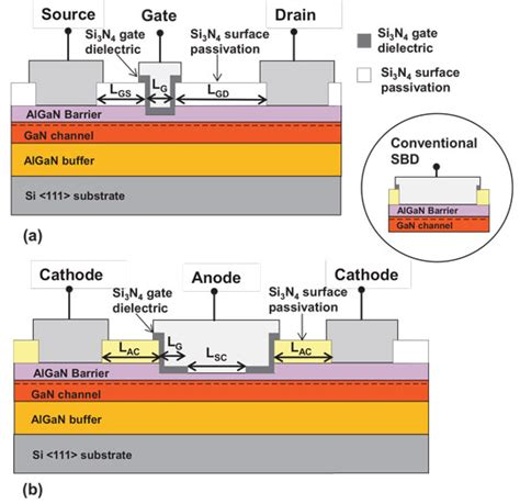 cmos diode gan schottky barrier diode 28 images analysis of leakage current mechanisms in pt au