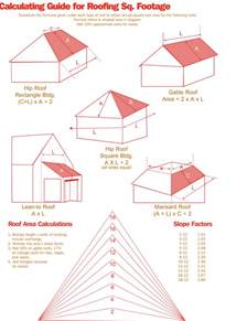 calculate hip roof area how to measure and estimate a roof like a pro diy guide
