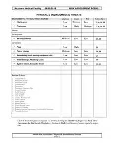 health care hipaa security risk assessment template