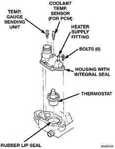 99 dodge ram 2500 8 0l v10 how do i remove the thermostat