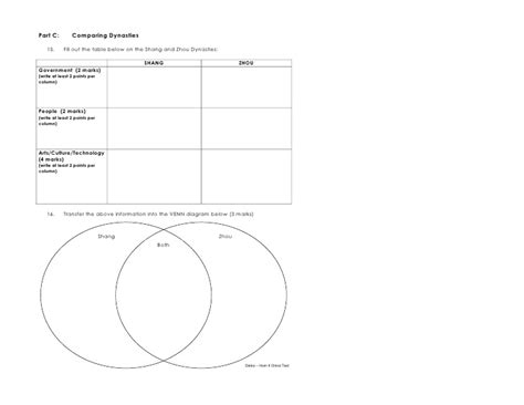 shang and zhou dynasty venn diagram learning strategies assessment for learning