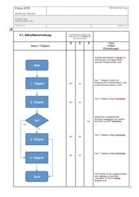 Vorlage Rechnung Umschreiben Prozessbeschreibung Mit Flussdiagramm Vorlage Muster Und Vorlagen Kostenlos