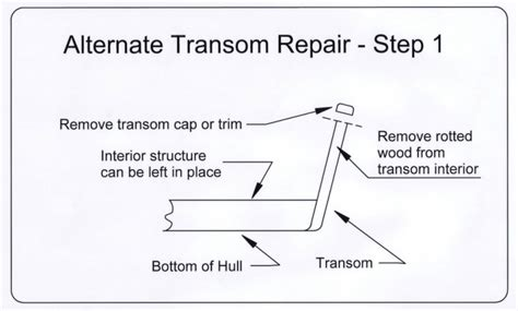 how to strengthen transom on aluminum boat boat repair alternative transom deck and stringer boat