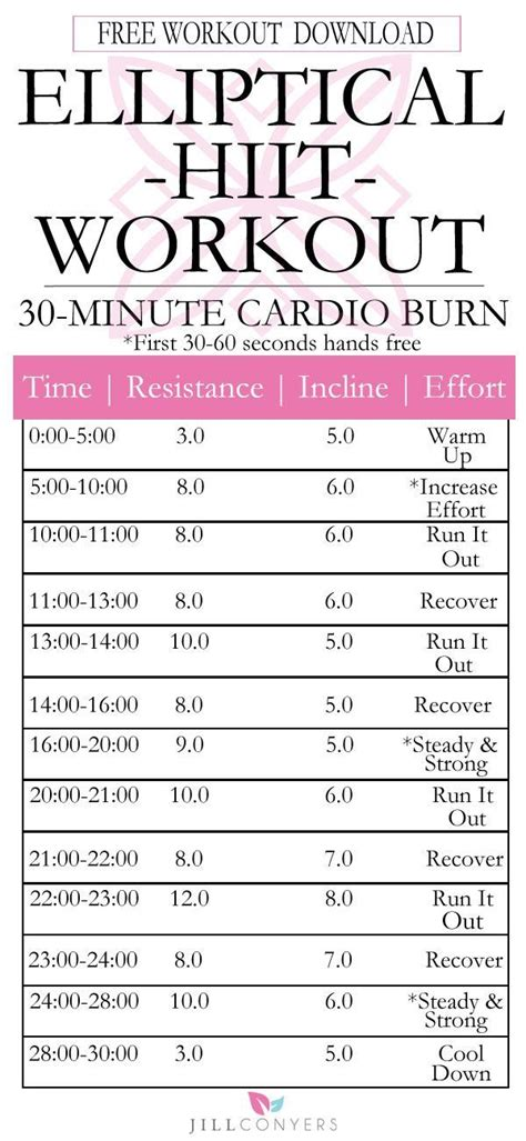 25 b 228 sta id 233 erna om calorie burn workout p 229