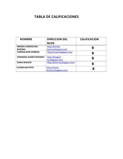 tabla de calificaciones tabla de calificaciones