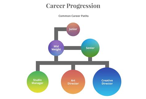 home design career path collection of home design career path interior designer