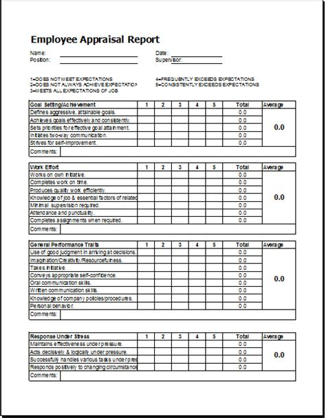 appraisal sle report employee appraisal report template word excel templates