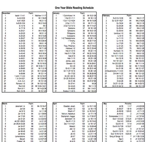 printable schedule to read bible in a year the 25 best bible in a year ideas on pinterest read