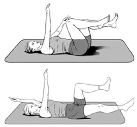 stability exercises a modern approach to abdominal part 3 putting it all