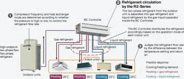 Mitsubishi Heating And Cooling System Heat Recovery Chiller Schematic Get Free Image About