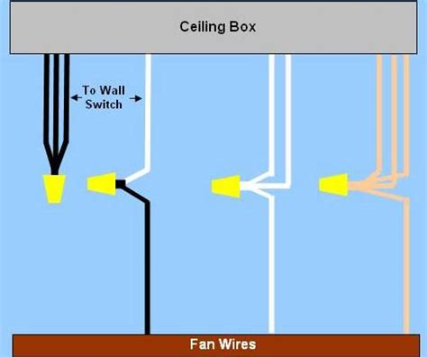 bahama ceiling fan wiring diagram ceiling fan electrical