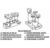 Repair Guides Circuit Protection Fuses Fusible