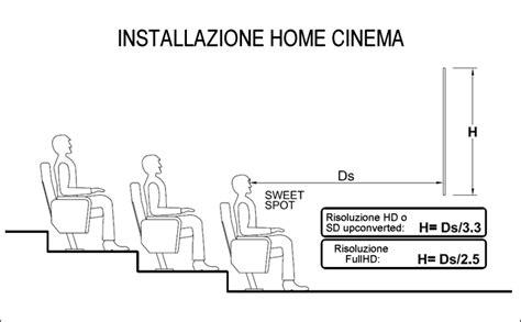 distanza tv led divano calcolo distanza tv divano 28 images distanza migliore