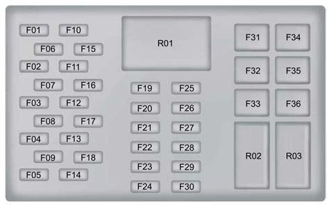 ford ecosport mk  generation   fuse box diagram india version auto genius