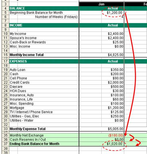 How To Budget Step 3 Take It All The Way To 12 Months Mint Budget Template