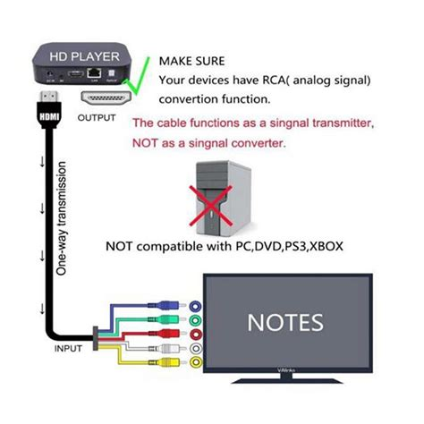 usb to rca wiring diagram dolgular