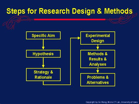 experiment design basics research design experimental design