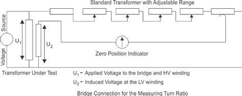 transformer ratio test diagram voltage and turn ratio test of transformer