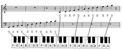 musical notes scale diagram piano sheet december 2009